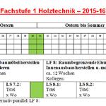 DJP Formblatt 4 15-16