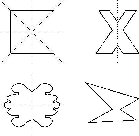 Symmetrien untersuchen und konstruieren