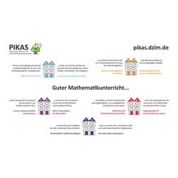 PIKAS fördert die Umsetzung eines zeitgemäßen Mathematikunterrichts