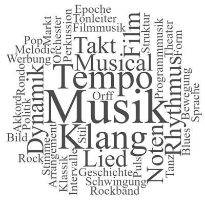 Musikthemen