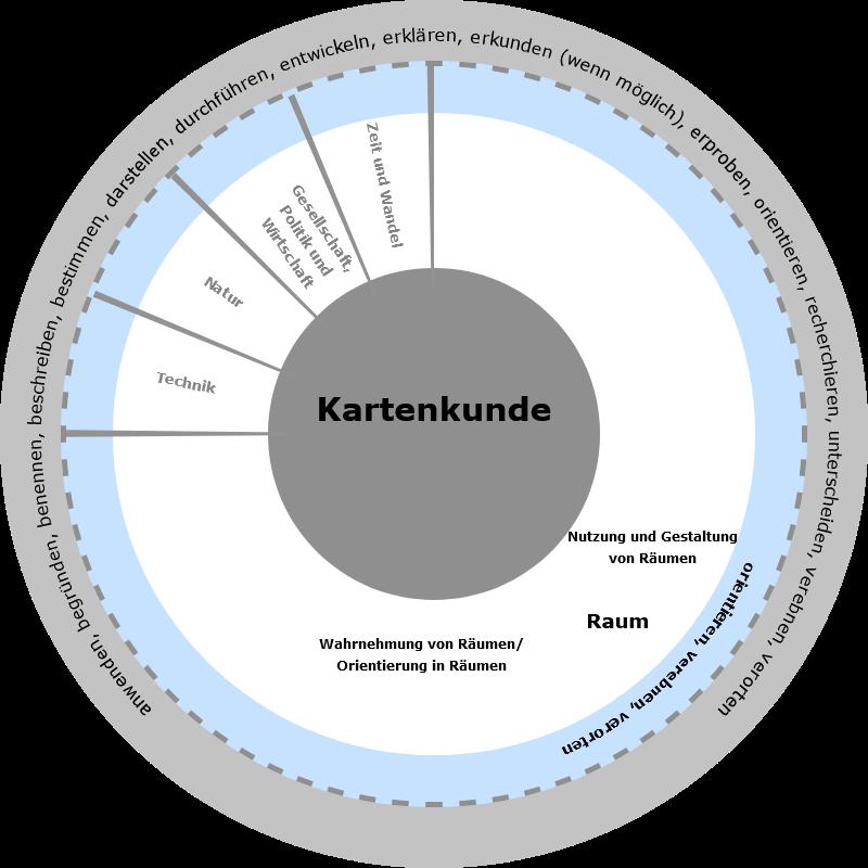 Niedersächsischer Bildungsserver: Kartenkunde